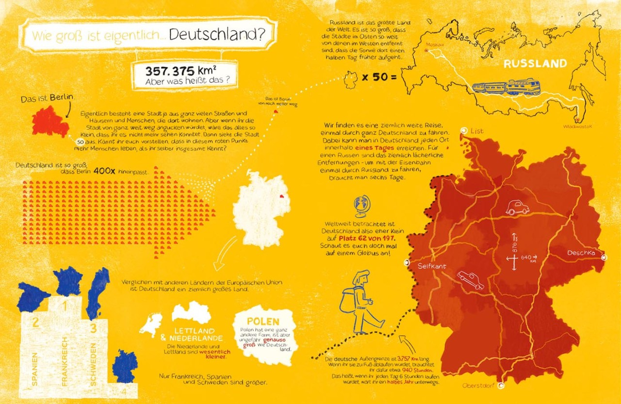 Sarah Roloff · Studio Ranokel Infografiken für Kinder · Infographics for children
